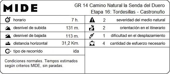 MIDE Etapa 16: Tordesillas - Castronuño