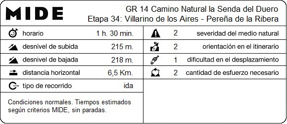 MIDE Etapa 34: Villarino de los Aires - Pereña de la Ribera